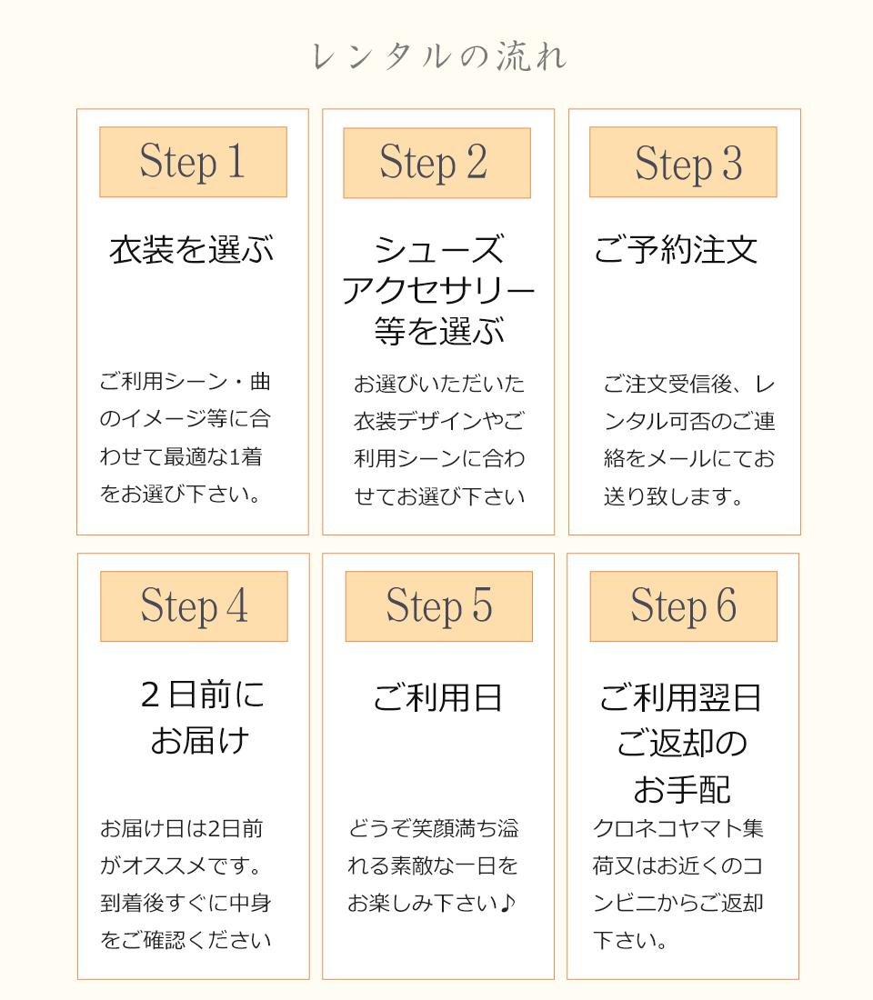 rental_osusume_point2.jpg